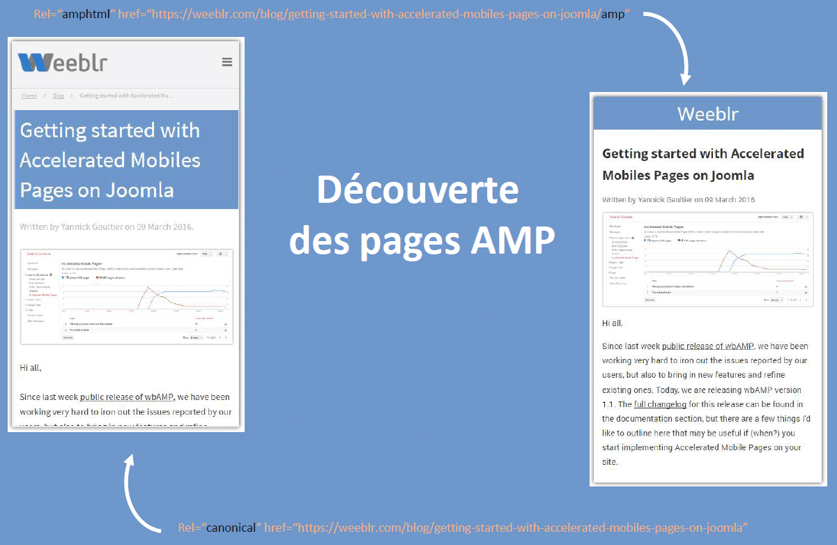 AMP pages indexing in Google Search Console
